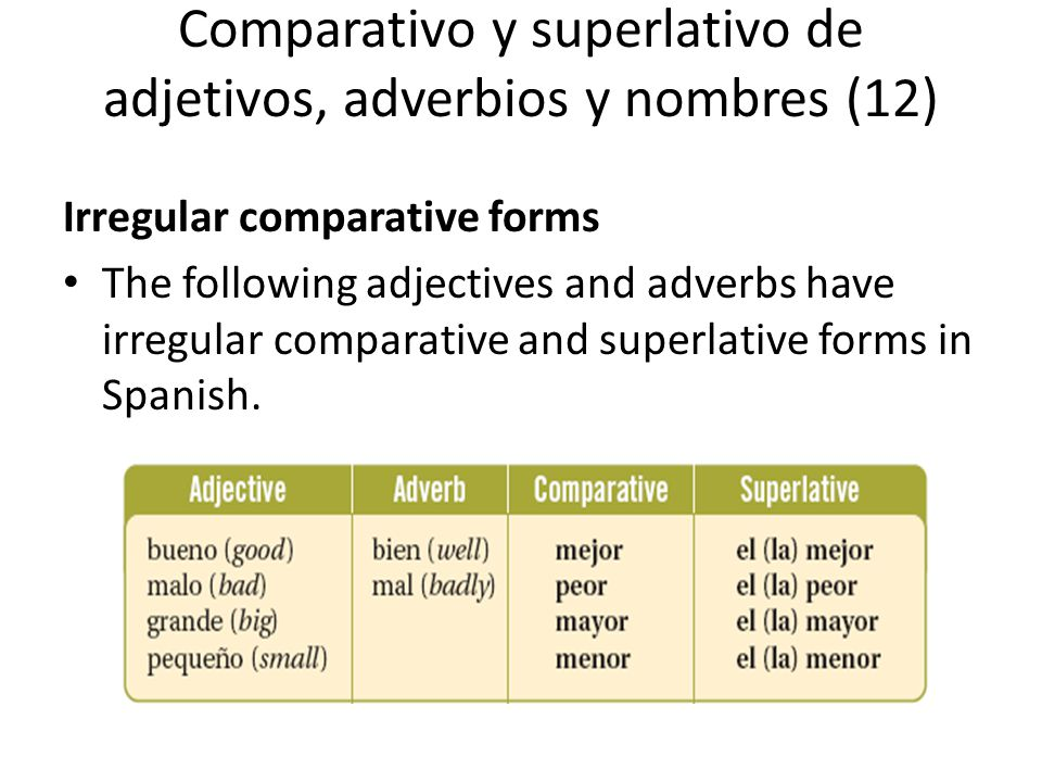 Comparativo y superlativo de adjetivos, adverbios y nombres (12) Irregular comparative forms The following adjectives and adverbs have irregular compa