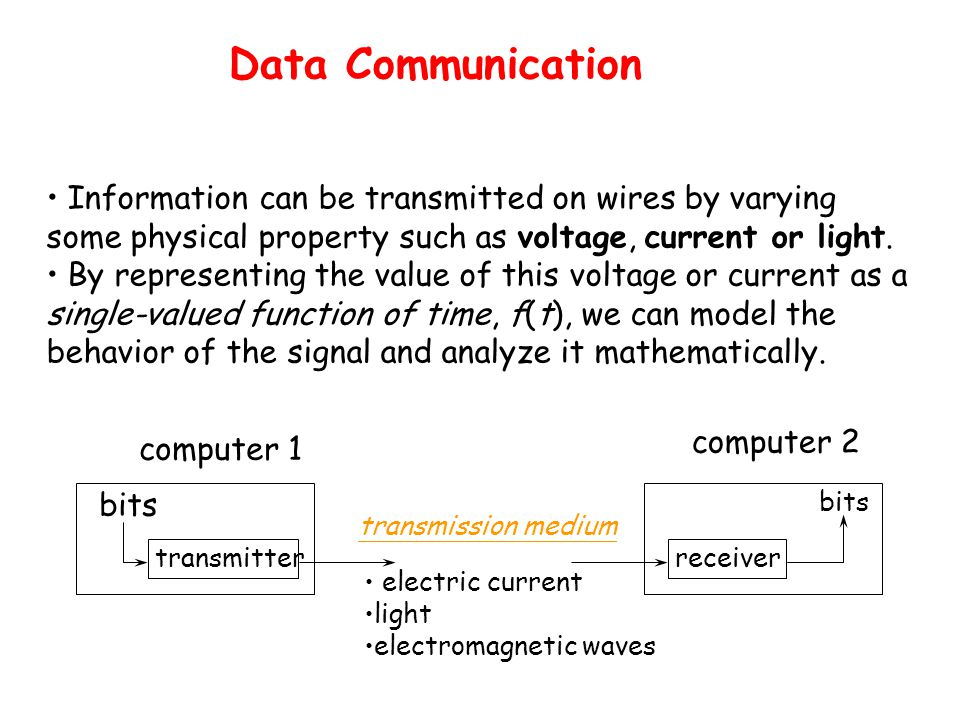 Frequency Division Multiplexing: FDMA Channel spectrum divided into frequency bands frequency time 4 users Example: