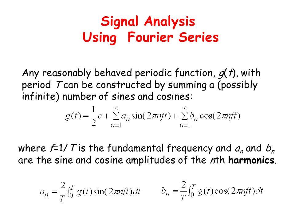 Example : Digital Signal Analysis Digital Signal Spectral Analysis