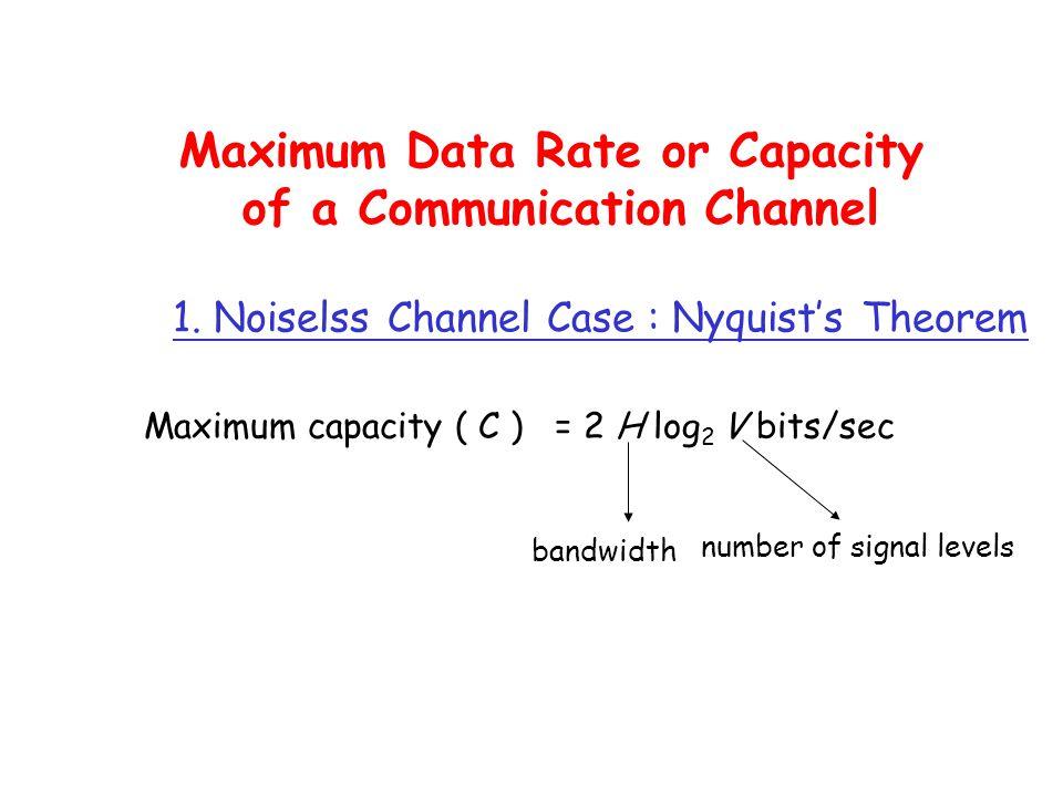 Modulation Techniques (a).A binary signal (b). Amplitude modulation (c).