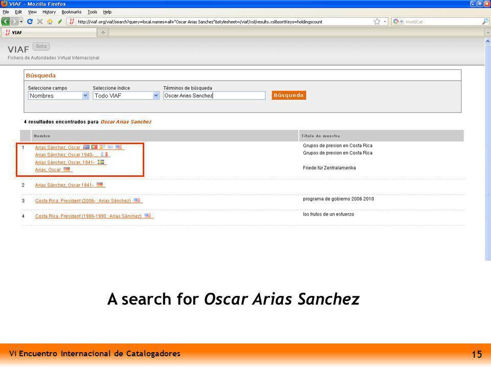 Vi Encuentro Internacional de Catalogadores 15 A search for Oscar Arias Sanchez