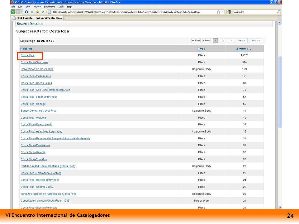 Vi Encuentro Internacional de Catalogadores 24 Classify – Costa Rica search results