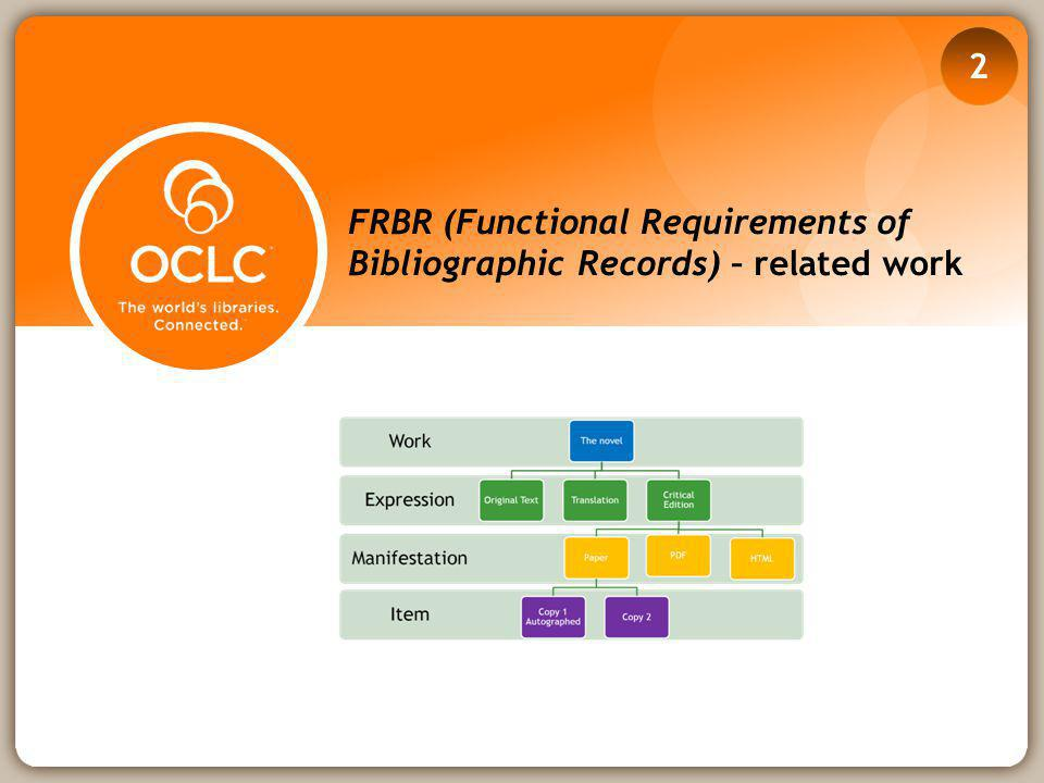 FRBR (Functional Requirements of Bibliographic Records) – related work 2