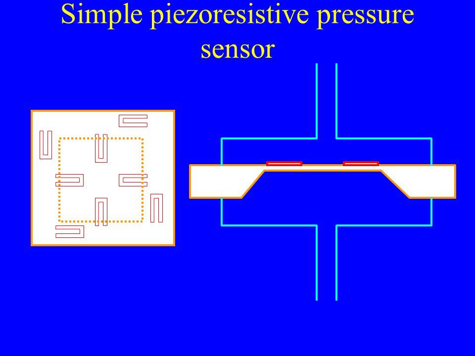Carbon Nanotube for Adhesion Measurement