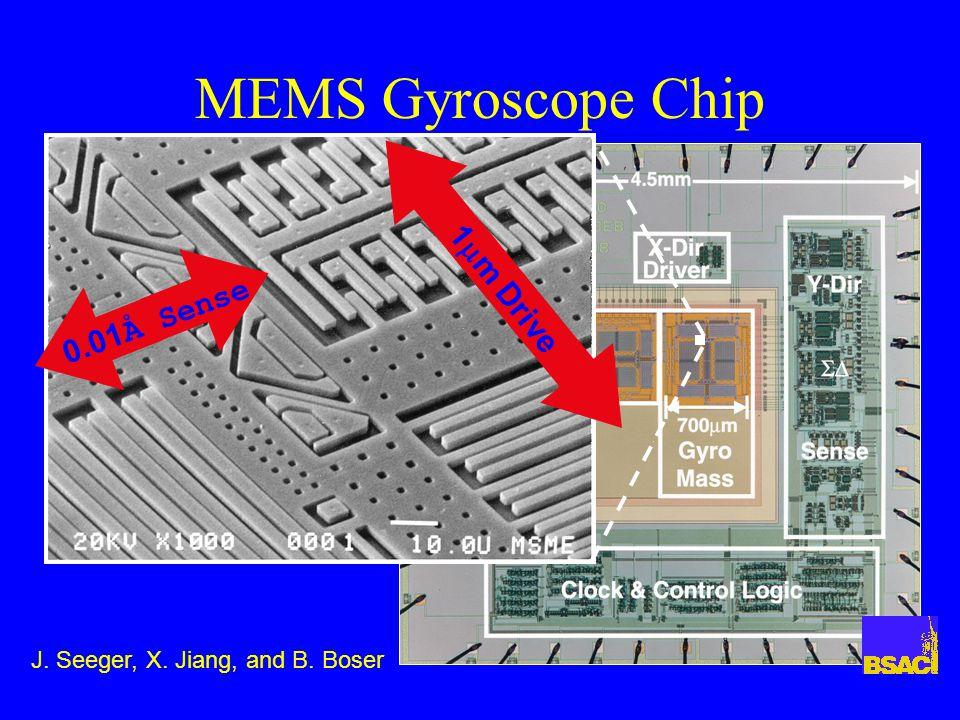 MEMS Gyroscope Chip 1  m Drive 0.01 Å Sense J. Seeger, X. Jiang, and B. Boser