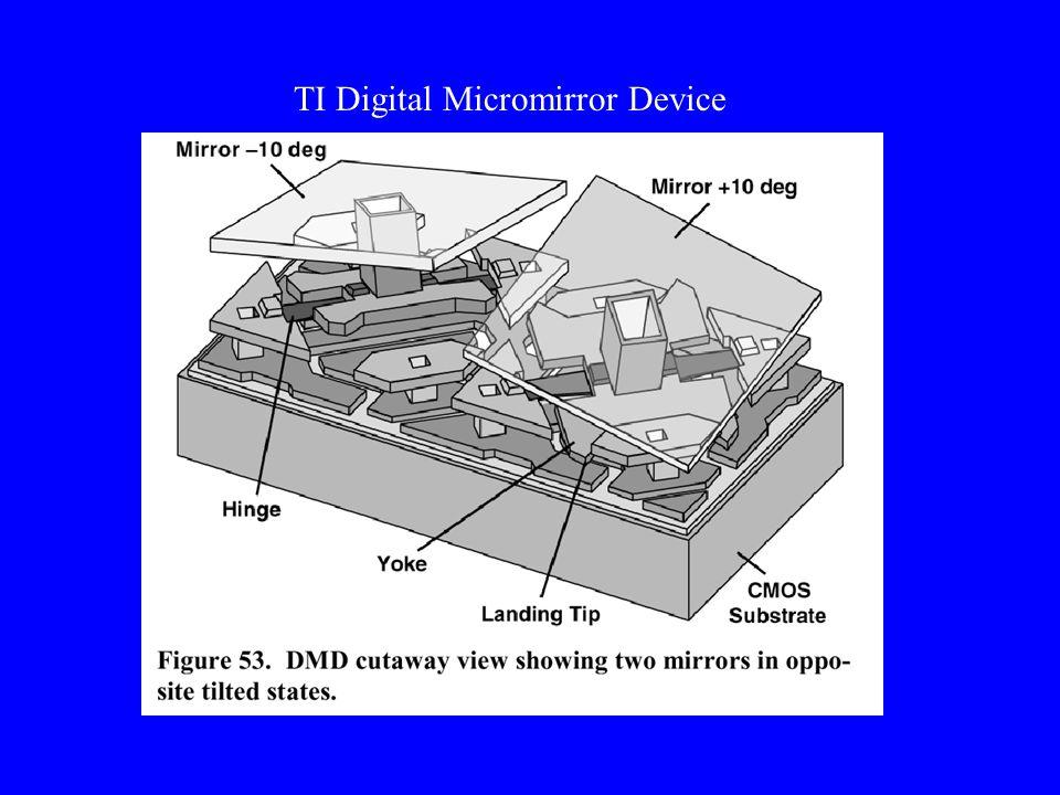 TI Digital Micromirror Device