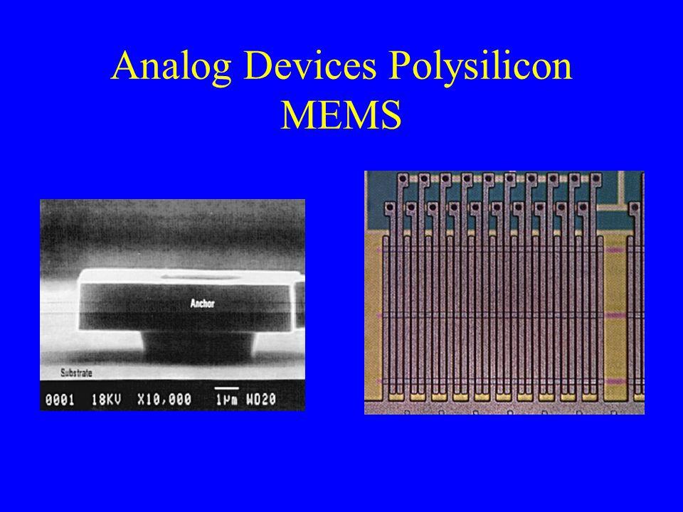 Analog Devices Polysilicon MEMS