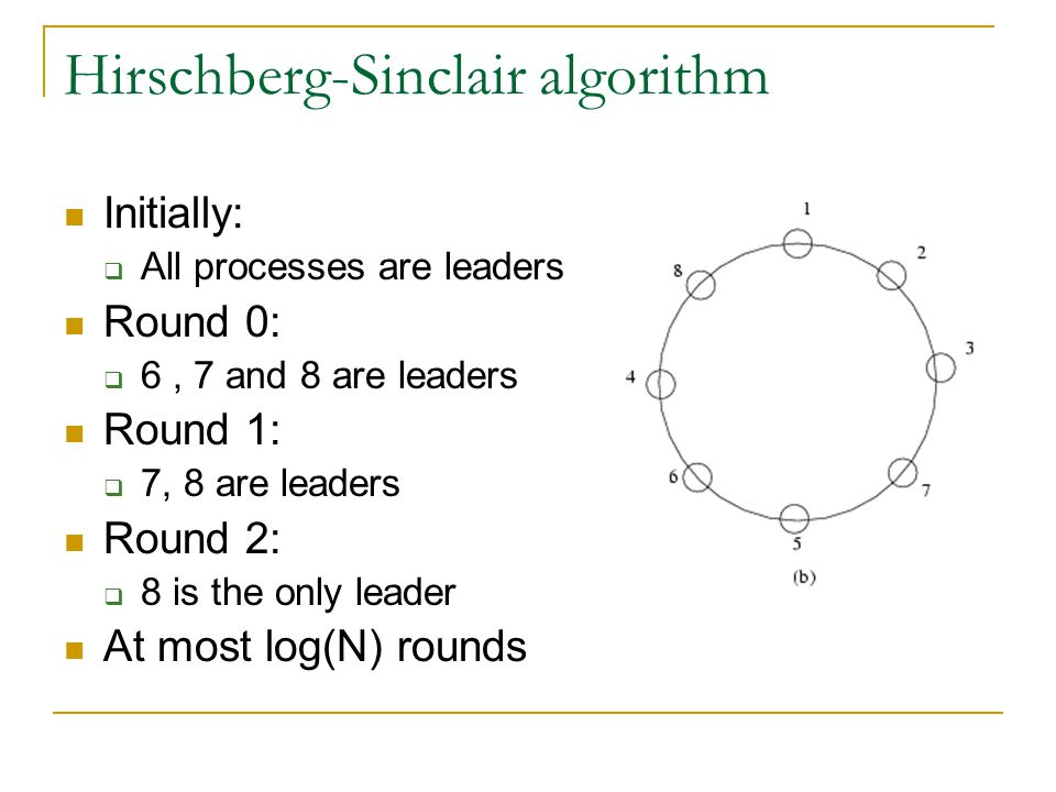 Hirschberg-Sinclair algorithm Initially:  All processes are leaders Round 0:  6, 7 and 8 are leaders Round 1:  7, 8 are leaders Round 2:  8 is the only leader At most log(N) rounds