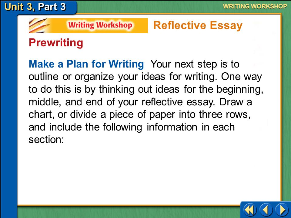 Unit 3, Part 3 Writing Workshop WRITING WORKSHOP Prewriting Reflective Essay