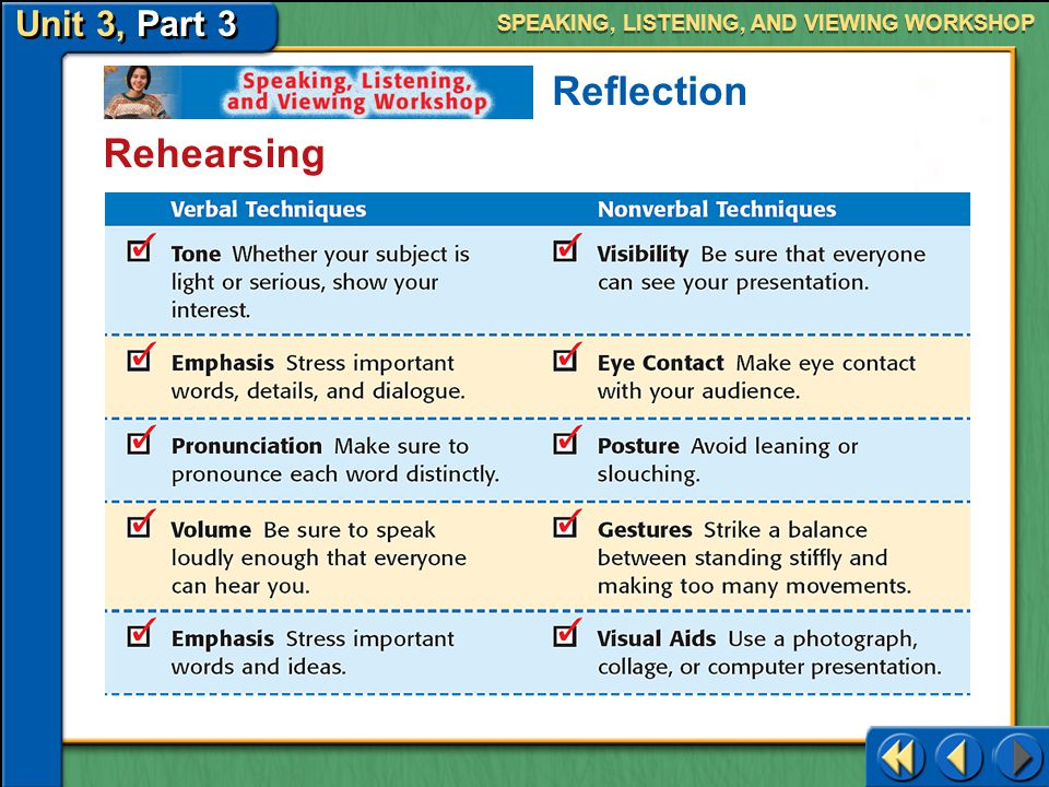 Unit 3, Part 3 Speaking, Listening, and Viewing Workshop SPEAKING, LISTENING, AND VIEWING WORKSHOP Rehearsing Reflection ►Next, practice in front of a classmate or a family member.