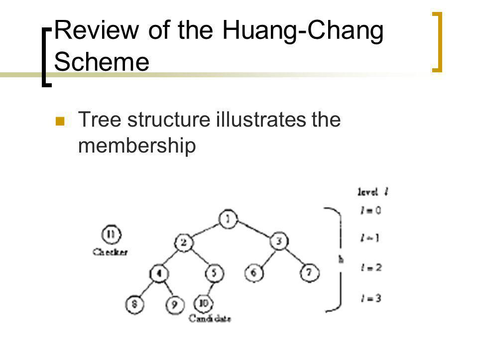 Review of the Huang-Chang Scheme Tree structure illustrates the membership