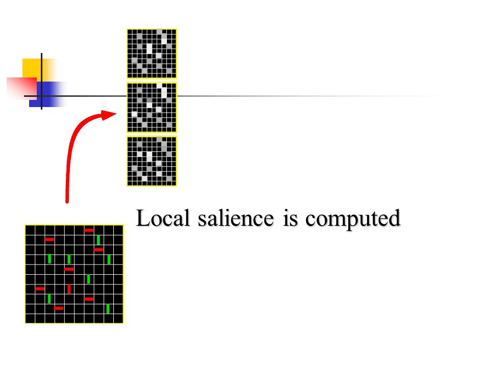 Local salience is computed