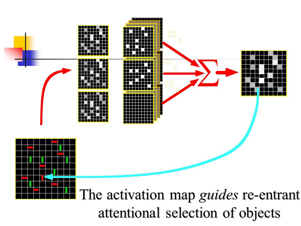 The activation map guides re-entrant attentional selection of objects