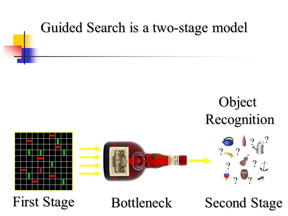 First Stage Bottleneck Guided Search is a two-stage model Second Stage ? ? ? ? ? ? ? ?ObjectRecognition