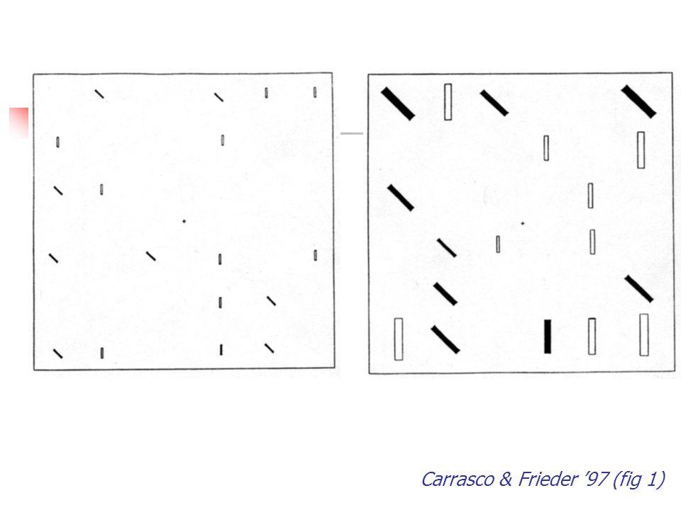Carrasco & Frieder '97 (fig 1)