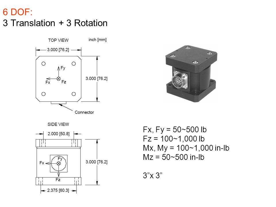 6 DOF: 3 Translation + 3 Rotation Fx, Fy = 50~500 lb Fz = 100~1,000 lb Mx, My = 100~1,000 in-lb Mz = 50~500 in-lb 3 x 3