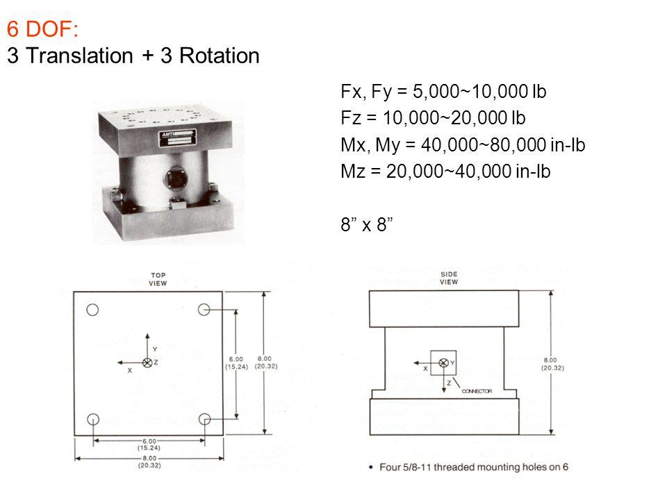 "6 DOF: 3 Translation + 3 Rotation Fx, Fy = 5,000~10,000 lb Fz = 10,000~20,000 lb Mx, My = 40,000~80,000 in-lb Mz = 20,000~40,000 in-lb 8"" x 8"""