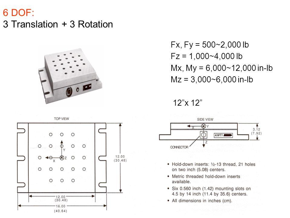 "6 DOF: 3 Translation + 3 Rotation Fx, Fy = 500~2,000 lb Fz = 1,000~4,000 lb Mx, My = 6,000~12,000 in-lb Mz = 3,000~6,000 in-lb 12""x 12"""