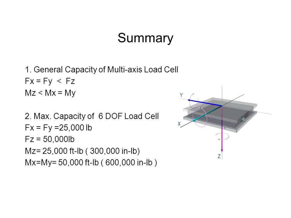 Summary 1. General Capacity of Multi-axis Load Cell Fx = Fy < Fz Mz < Mx = My 2.