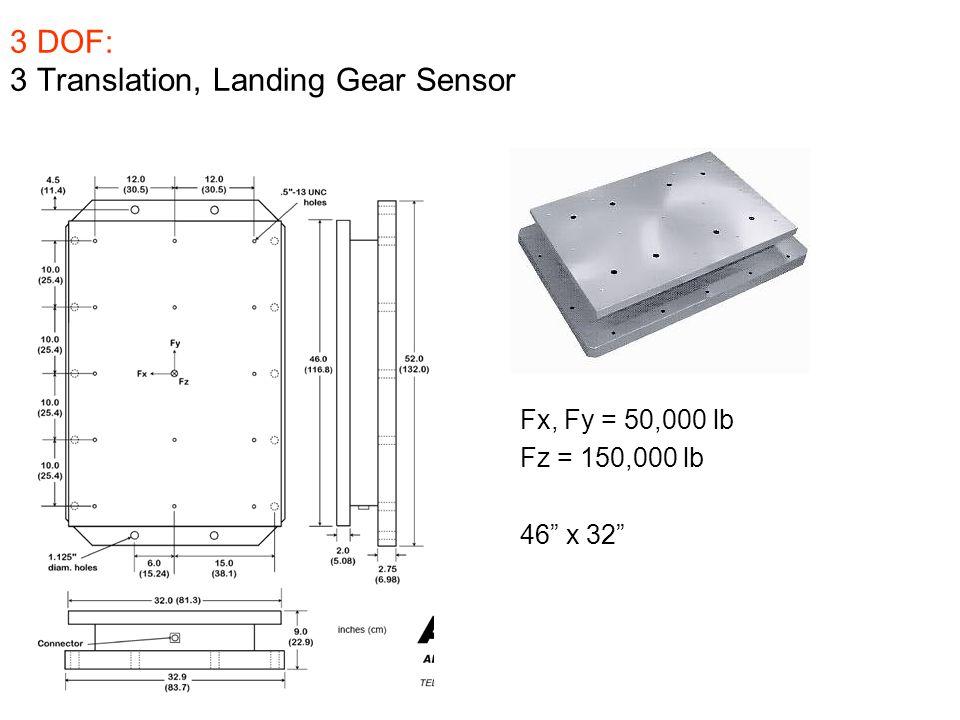 "3 DOF: 3 Translation, Landing Gear Sensor Fx, Fy = 50,000 lb Fz = 150,000 lb 46"" x 32"""