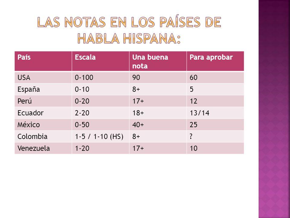 PaísEscalaUna buena nota Para aprobar USA0-1009060 España0-108+5 Perú0-2017+12 Ecuador2-2018+13/14 México0-5040+25 Colombia1-5 / 1-10 (HS)8+? Venezuel