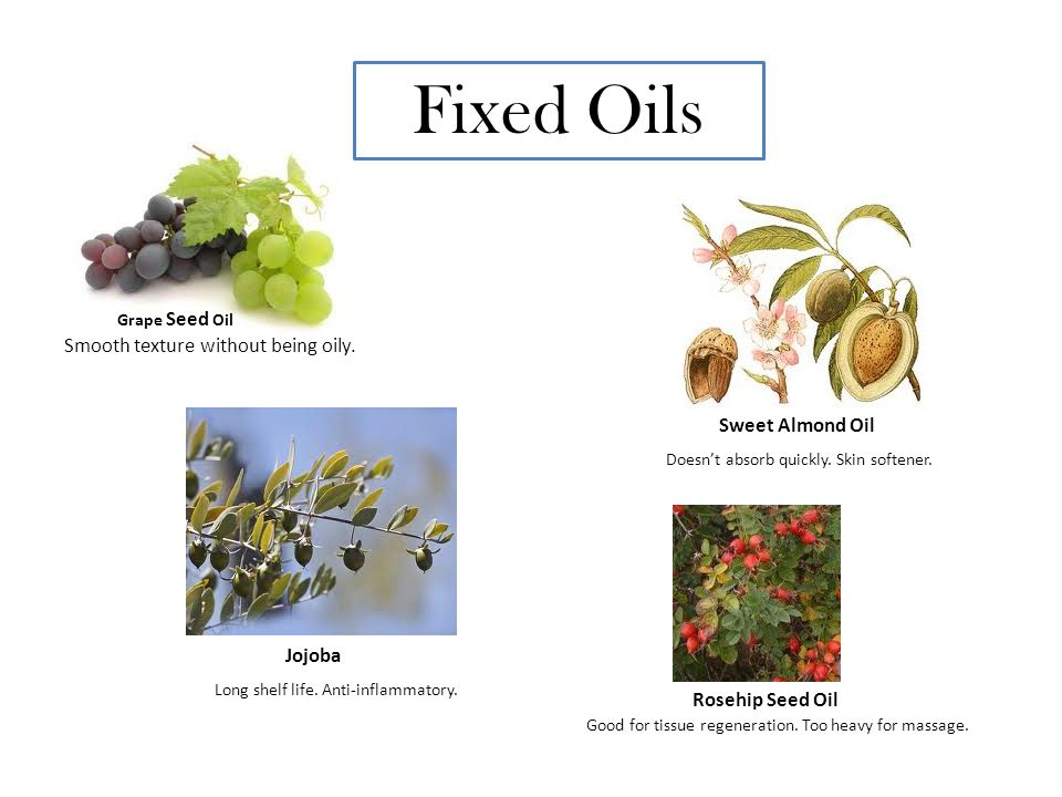 Fixed Oils Grape Seed Oil Sweet Almond Oil Jojoba Rosehip Seed Oil Smooth texture without being oily.