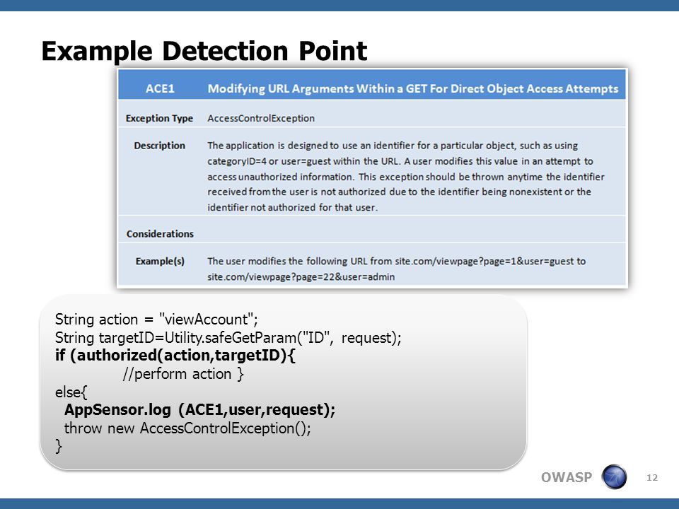 OWASP Example Detection Point 12 String action = viewAccount ; String targetID=Utility.safeGetParam( ID , request); if (authorized(action,targetID){ //perform action } else{ AppSensor.log (ACE1,user,request); throw new AccessControlException(); } String action = viewAccount ; String targetID=Utility.safeGetParam( ID , request); if (authorized(action,targetID){ //perform action } else{ AppSensor.log (ACE1,user,request); throw new AccessControlException(); }