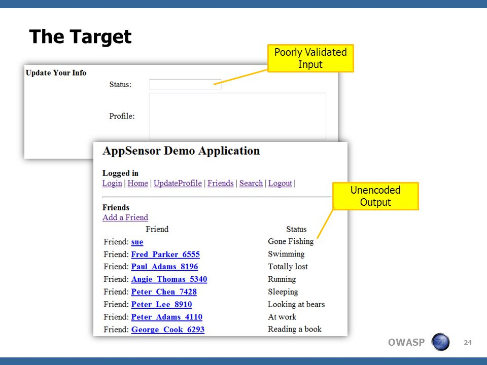 OWASP The Target 24 Poorly Validated Input Unencoded Output
