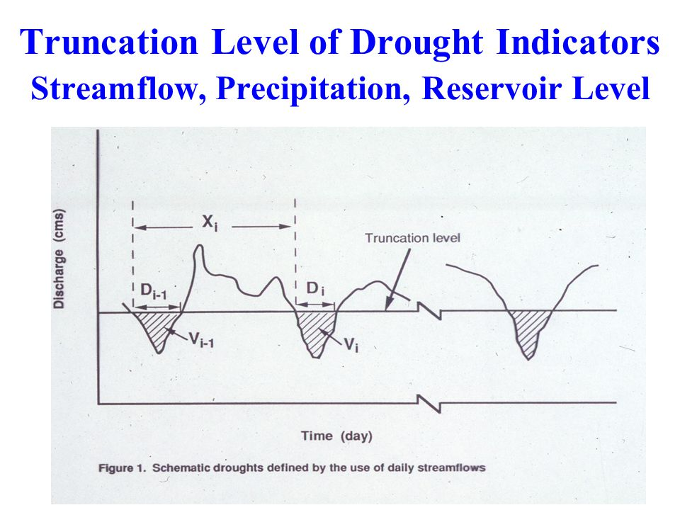 Truncation Level of Drought Indicators Streamflow, Precipitation, Reservoir Level