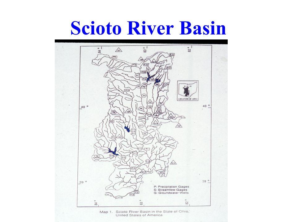 Scioto River Basin