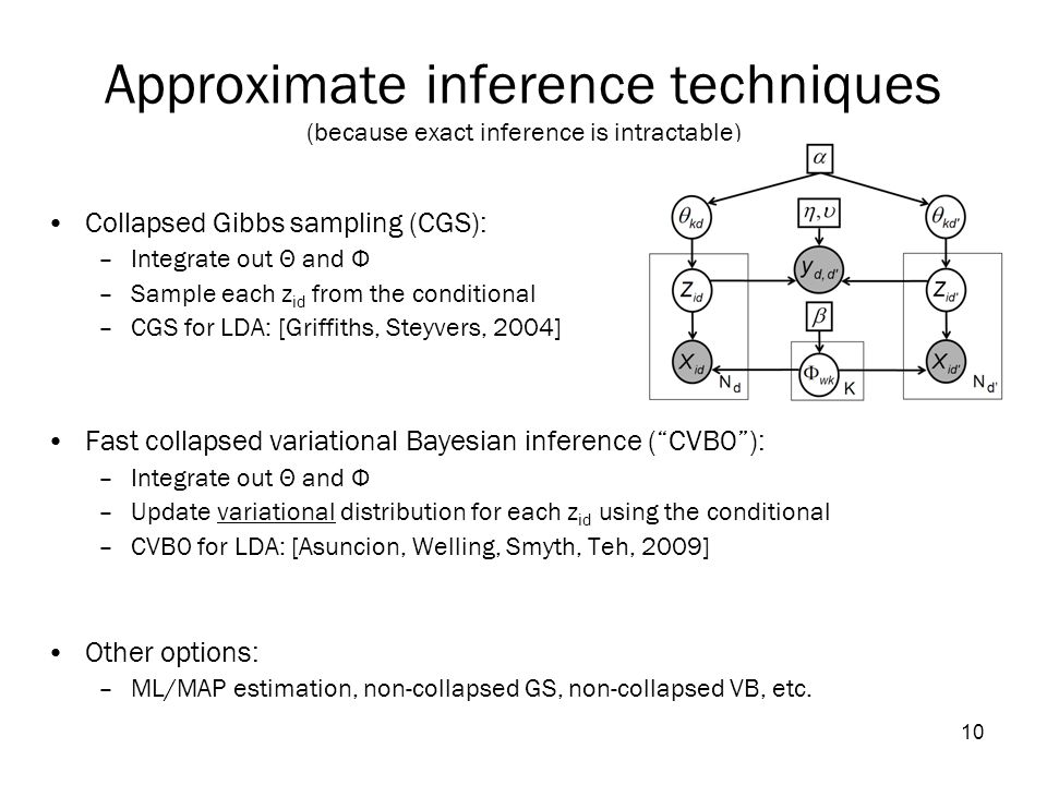 10 Approximate inference techniques (because exact inference is intractable) Collapsed Gibbs sampling (CGS): –Integrate out Θ and Φ –Sample each z id from the conditional –CGS for LDA: [Griffiths, Steyvers, 2004] Fast collapsed variational Bayesian inference ( CVB0 ): –Integrate out Θ and Φ –Update variational distribution for each z id using the conditional –CVB0 for LDA: [Asuncion, Welling, Smyth, Teh, 2009] Other options: –ML/MAP estimation, non-collapsed GS, non-collapsed VB, etc.