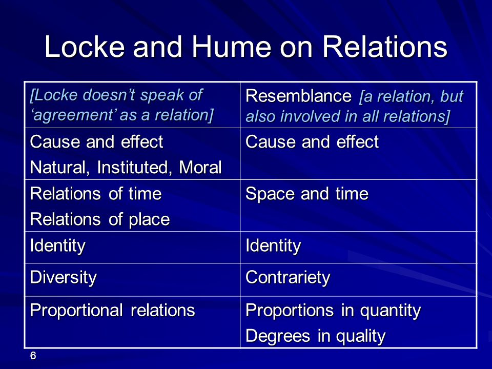 6 Locke and Hume on Relations [Locke doesn't speak of 'agreement' as a relation] Resemblance [a relation, but also involved in all relations] Cause an