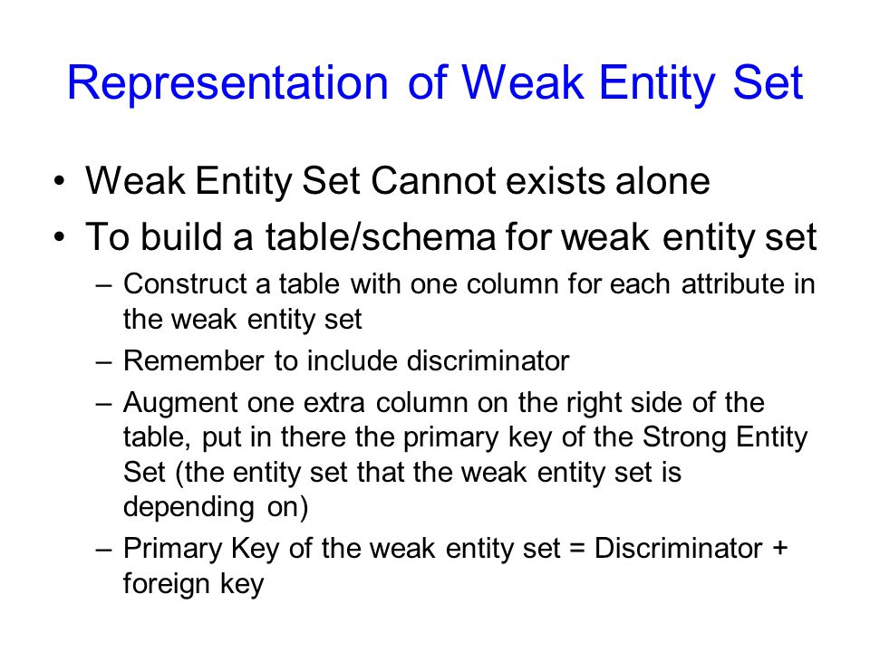 Representation of Weak Entity Set Weak Entity Set Cannot exists alone To build a table/schema for weak entity set –Construct a table with one column for each attribute in the weak entity set –Remember to include discriminator –Augment one extra column on the right side of the table, put in there the primary key of the Strong Entity Set (the entity set that the weak entity set is depending on) –Primary Key of the weak entity set = Discriminator + foreign key