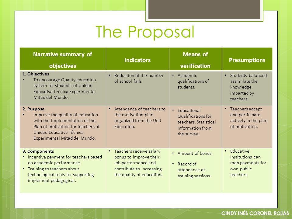 The Proposal CINDY INÉS CORONEL ROJAS Narrative summary of objectives Indicators Means of verification Presumptions 1.