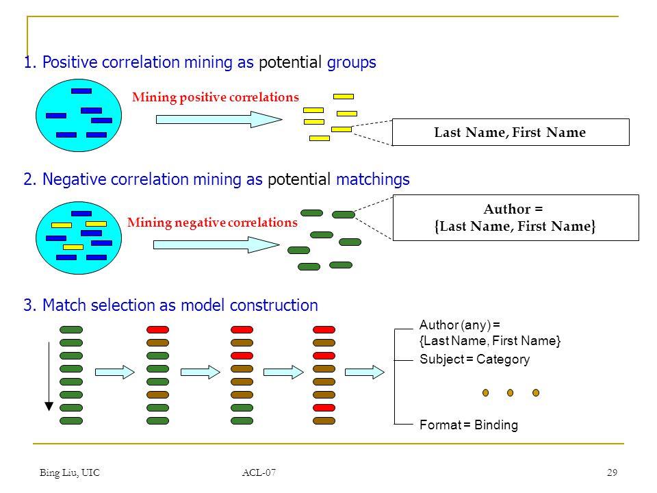 Bing Liu, UIC ACL-07 29 1. Positive correlation mining as potential groups 2.