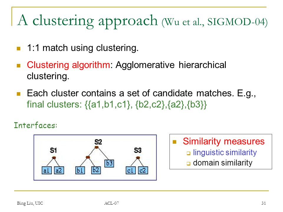 Bing Liu, UIC ACL-07 31 A clustering approach (Wu et al., SIGMOD-04) Interfaces: Similarity measures  linguistic similarity  domain similarity 1:1 m