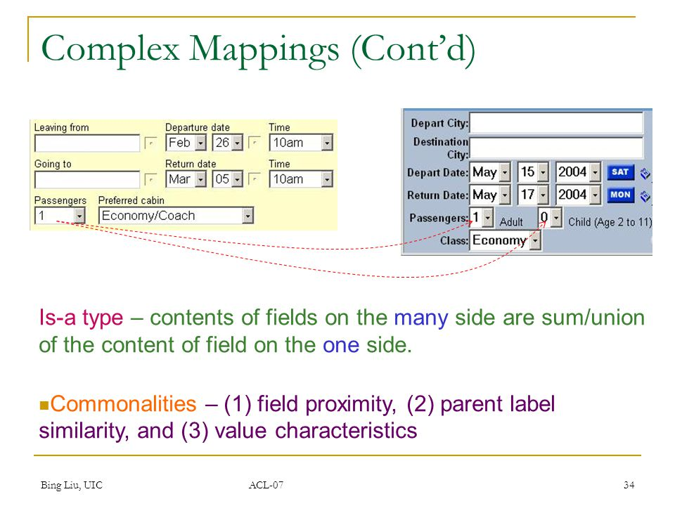 Bing Liu, UIC ACL-07 34 Complex Mappings (Cont'd) Is-a type – contents of fields on the many side are sum/union of the content of field on the one sid