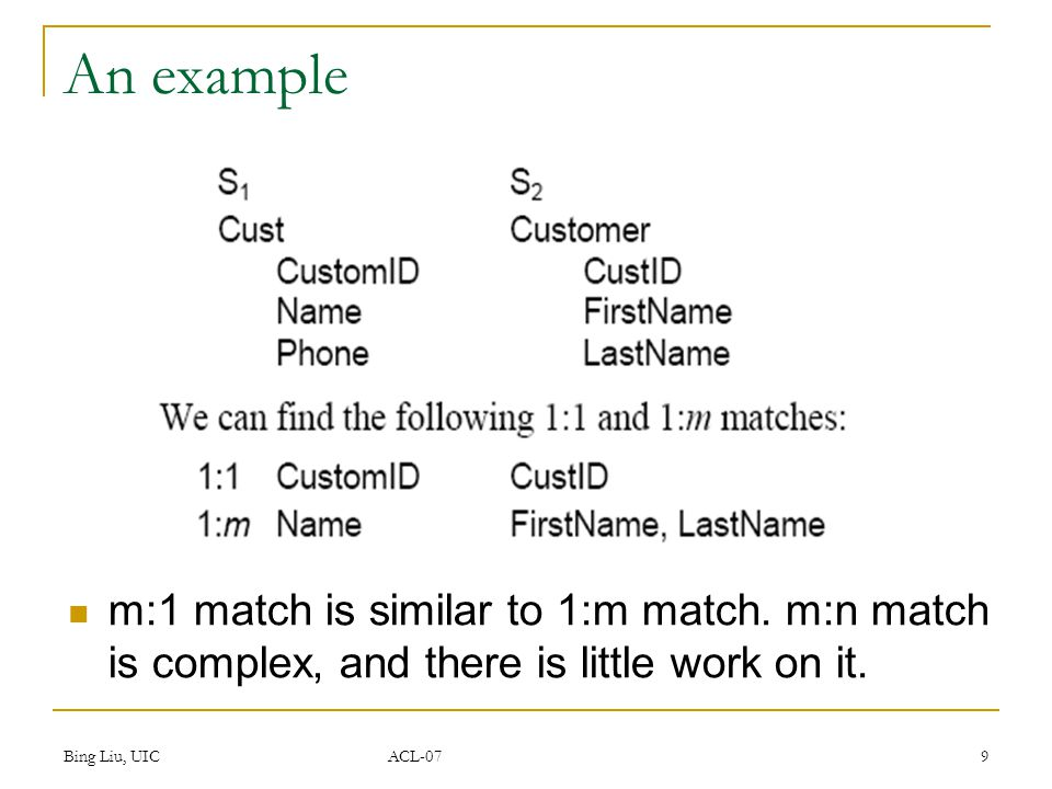 Bing Liu, UIC ACL-07 10 Linguistic approaches (See (Liu, Web Data Mining book 2007) for many references) They are used to derive match candidates based on names, comments or descriptions of schema elements: Name match:  Equality of names  Synonyms  Equality of hypernyms: A is a hypernym of B is B is a kind-of A.