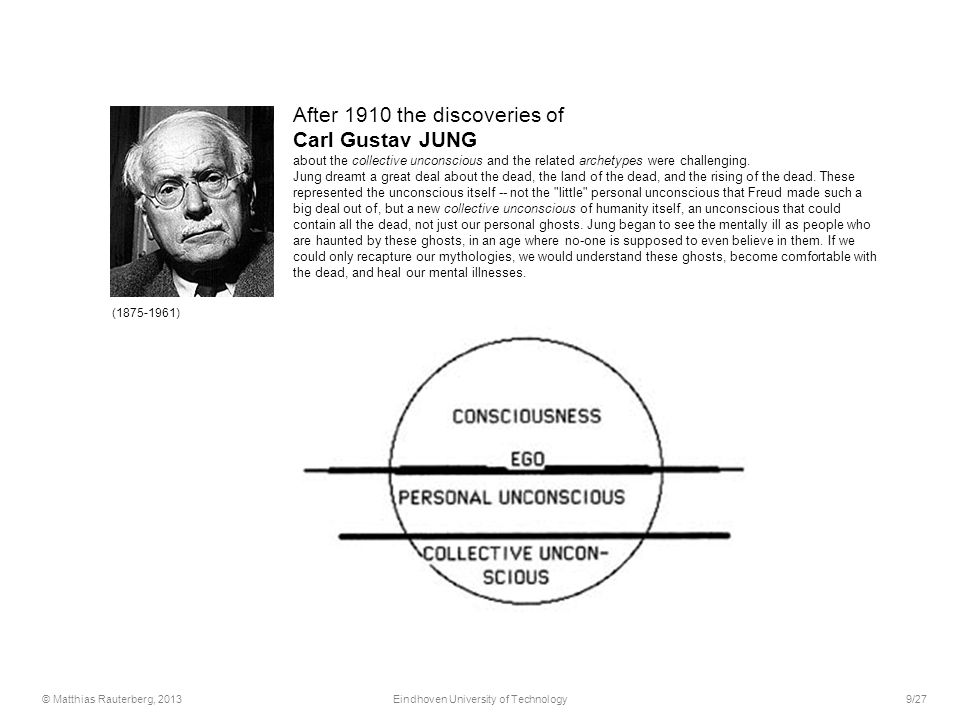 After 1910 the discoveries of Carl Gustav JUNG about the collective unconscious and the related archetypes were challenging.