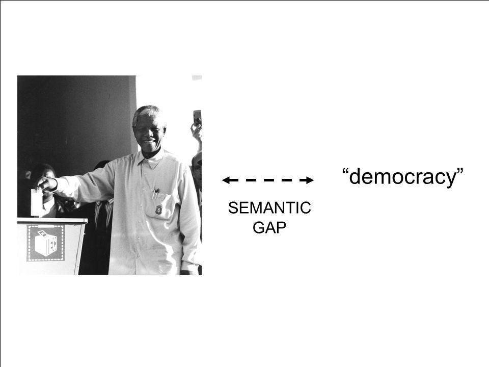 democracy SEMANTIC GAP
