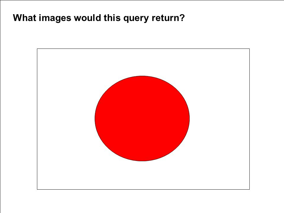 What images would this query return?