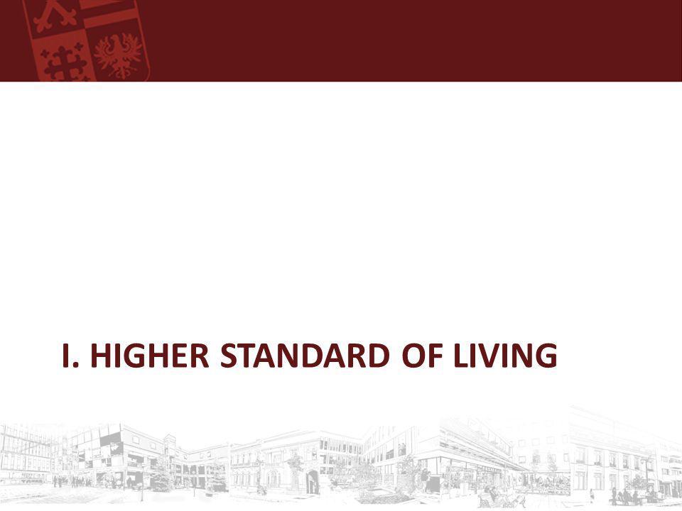 I. HIGHER STANDARD OF LIVING