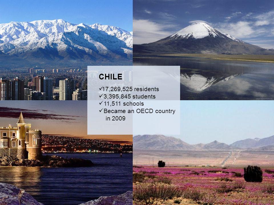 "Presentation ""Factors contributing to achievement growth in Chile ..."