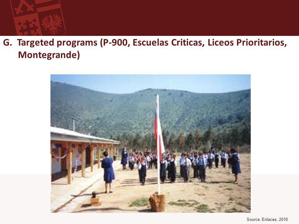 Source: Enlaces, 2010 G. Targeted programs (P-900, Escuelas Criticas, Liceos Prioritarios, Montegrande)