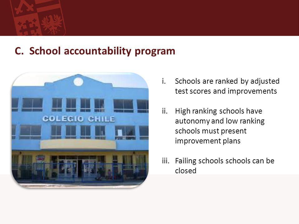 C. School accountability program i.Schools are ranked by adjusted test scores and improvements ii.High ranking schools have autonomy and low ranking s