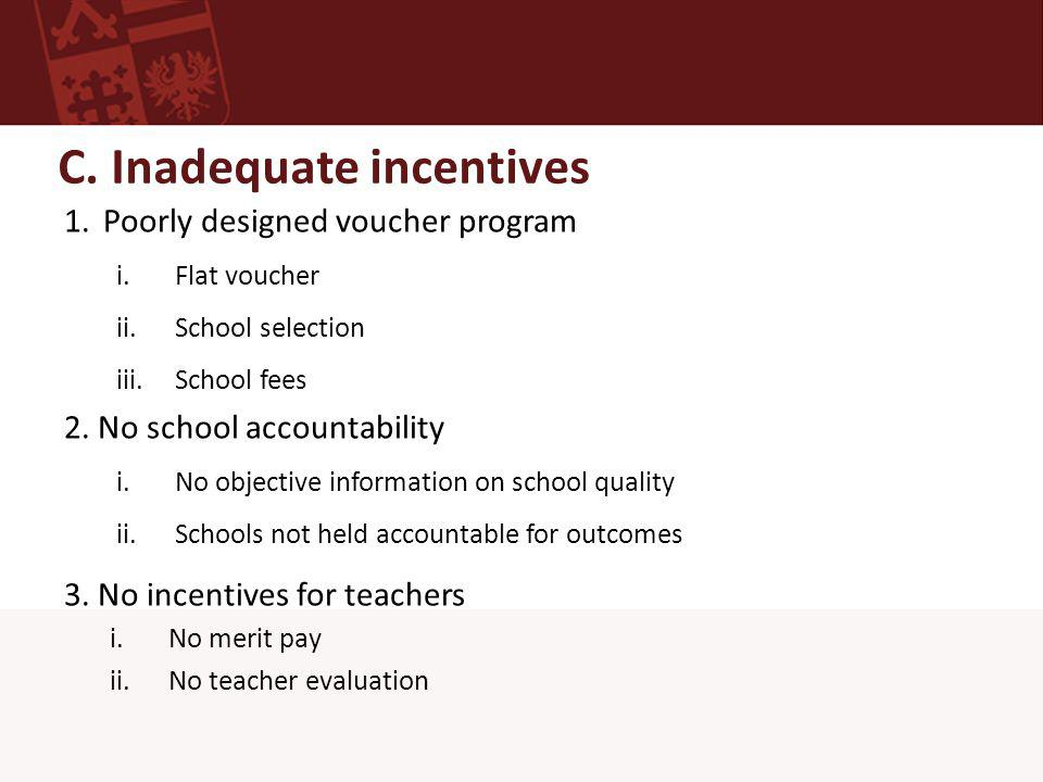 C. Inadequate incentives 1.Poorly designed voucher program i.Flat voucher ii.School selection iii.School fees 2. No school accountability i.No objecti