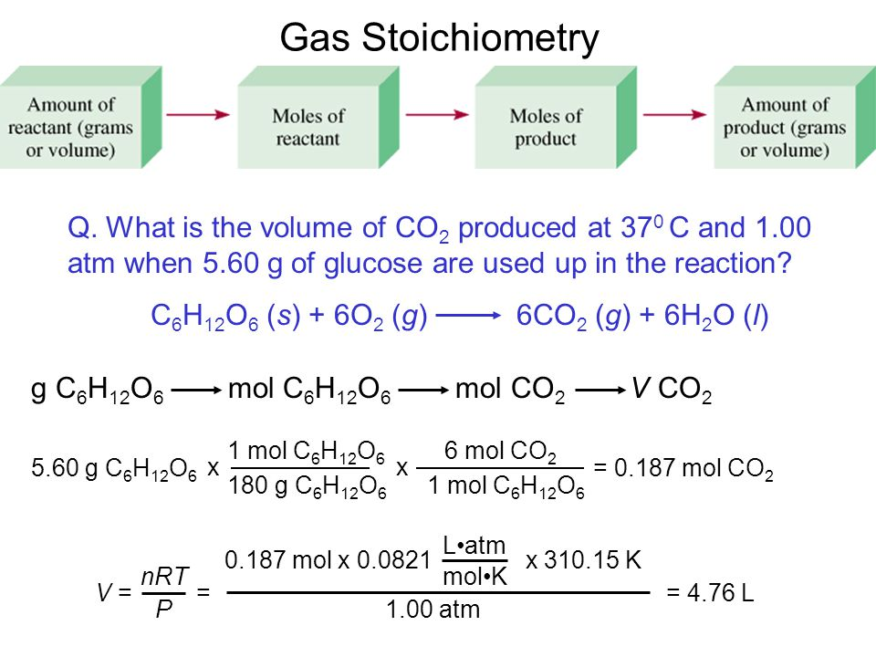 Gas Stoichiometry Q. What is the volume of CO 2 produced at 37 0 C and 1.00 atm when 5.60 g of glucose are used up in the reaction? C 6 H 12 O 6 (s) +