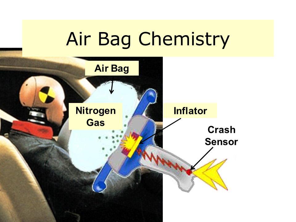 Crash Sensor Air Bag Nitrogen Gas Inflator