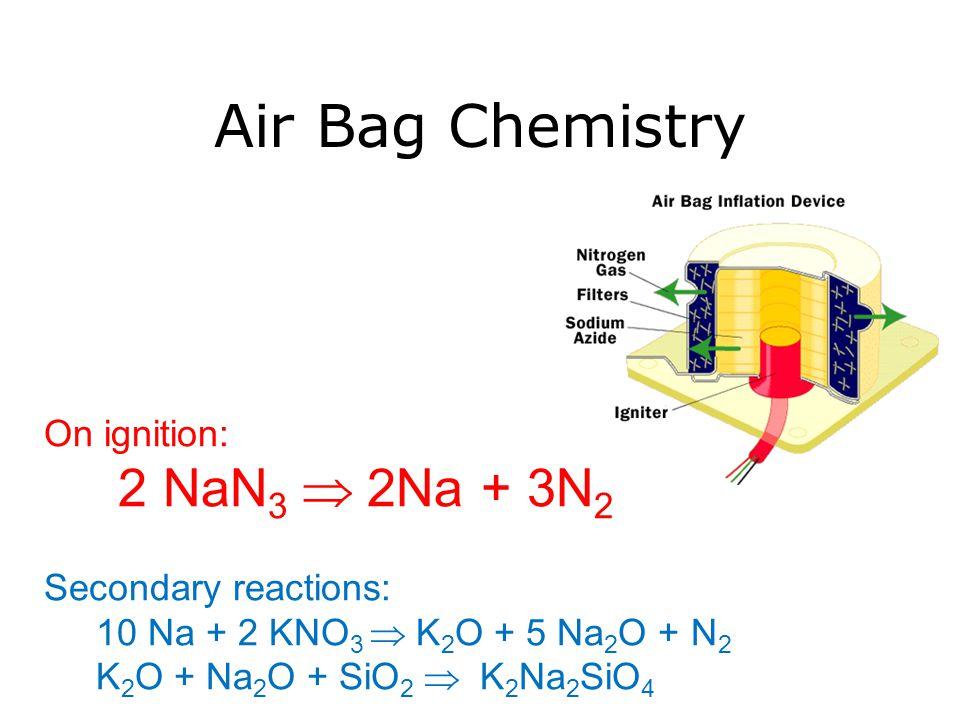 Air Bag Chemistry On ignition: 2 NaN 3  2Na + 3N 2 Secondary reactions: 10 Na + 2 KNO 3  K 2 O + 5 Na 2 O + N 2 K 2 O + Na 2 O + SiO 2  K 2 Na 2