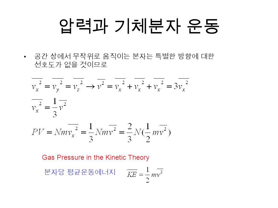 압력과 기체분자 운동 공간 상에서 무작위로 움직이는 분자는 특별한 방향에 대한 선호도가 없을 것이므로 분자당 평균운동에너지 Gas Pressure in the Kinetic Theory